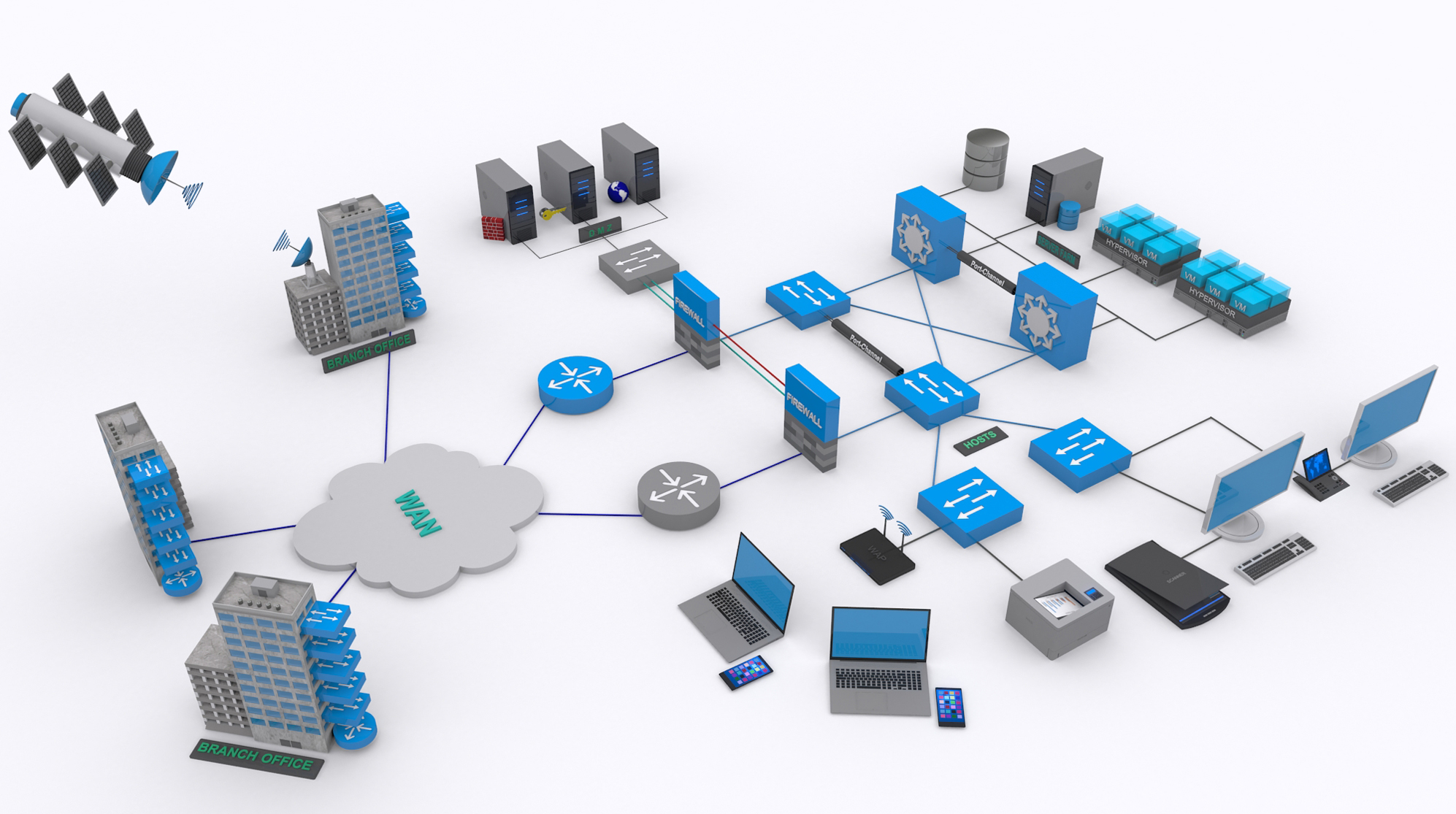 3d Networking We Make Your Network 3d